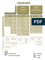 plan-curricular.pdf