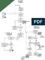 Diagram Flujo