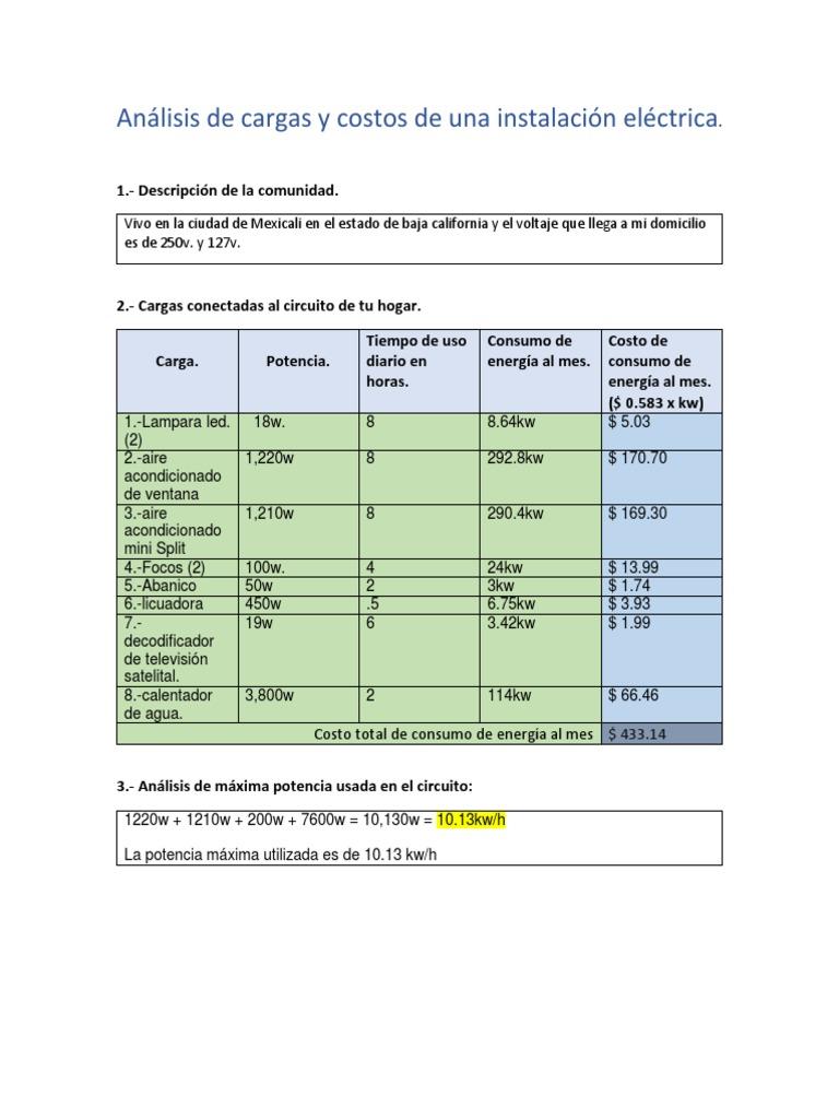 de de Análisis y Cargas Costos Instalación Eléctrica Una m80wnNv