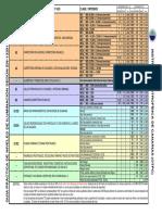 NivelesUneEN13201_2009.pdf