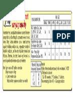 tip_copper_wire.pdf