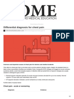 Oxfordmedicaleducation.com-Differential Diagnosis for Chest Pain