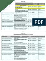 Sr.sc.Registered Institution Details