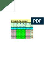 ARMARE plansee pe 2dir (1 lat incastrata, 3 lat rezemate).xls