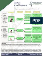 Neck Pain Examination and Treatment - Dr. LaBelle - CCSR