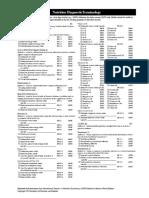 02.0_Nutrition_Diagnosis_Terminology.pdf