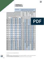 Couples de serrage - Couples de controle (Gedore).pdf