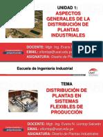 01 Distribucion de Plantas en Sistemas Flexibles de Produccion
