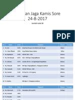 MR 24-8-2017Laporan Jaga Kamis Sore