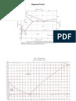 001 DiagramasFe C.docx