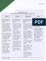 ACTFL Guidelines