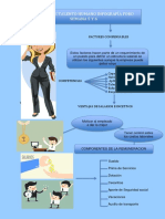 Infografia Gestion de Th