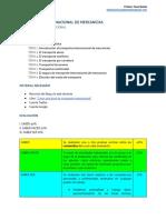 Contenidos y Sistema de Calificación Tim1