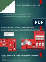 Proceso de fabricacion del cemento.ppt