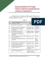AR Committees