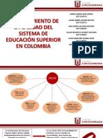 Aseguramiento de La Calidad Del Sistema de Educación