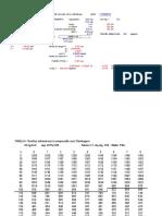 Cálculo de Guindastes de Coluna Tipo Cartabom1