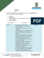 Informe Inversión 2017 Corregimientos Completo