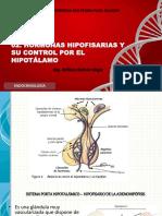 02 Hormonas Hipofisarias y Su Control Por El Hipotálamo
