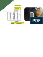 Caudal Agua Acida Nv a 14102017