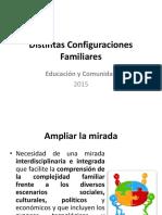 Distintasc Onfiguraciones Familiares,