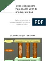 Tres Ideas Teóricas Para Aproximarnos a La Economia Propia
