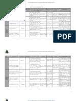 Plan de Inversión (R-1 Valle de Sula)