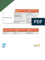 OpenSAP Dr1 Week 2 Unit 4 Participant Profile RR