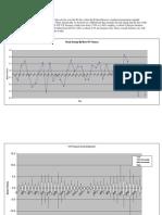 Pomo Analysis Results