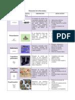 Elementos de la Electrónica.docx