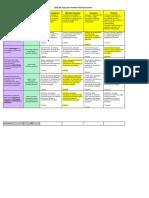 edu299 portfolio self-assessment rubric matrix-2