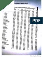 Tabela1 w,PceTc