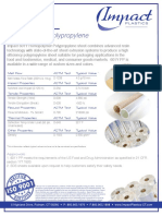 Impact Polypropylene Data Sheets_All Grades
