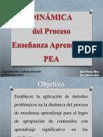 2. Dinamica del Proceso Enseñanza Aprendizaje (1).ppsx