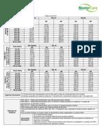 Tabela de Preço Dix Saúde - Individual e Familiar