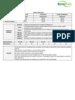Tabela de Preço Prevent Senior - Individual e Familiar