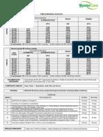 Tabela de Preço Sao Cristovao - Individual e Familiar