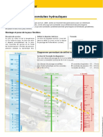 Calculs_Conduits hydraulique_f.pdf