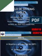 SESIÓN Nº 03- IDEF 3