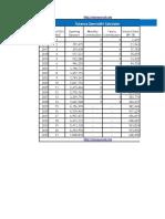 Sukanya Samriddhi Calculator Variable
