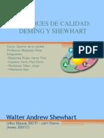 Deming - Shewhart
