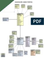 CIDS Data Model v2.7