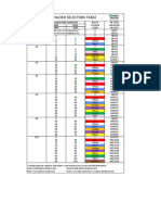 Block Selection Table