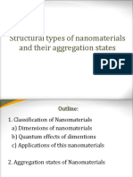 Structural Types of Nanomaterials