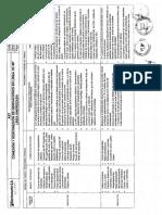 AST ENSA-D-RE-05 Conexion y Desconexion de Derivaciones en Linea de MT - L.E.