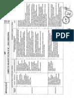 AST ENSA-D-RE-02 Cambio de Aislador Tipo Pin de MT - L.E.