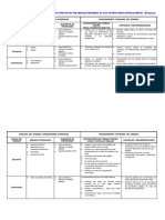 Ast-Ensa-c-cp 001 Inspecciones Nocturnas Para Detectar Irregularidades