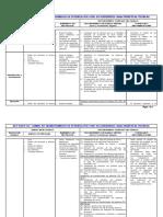 Ast T-set 018 Cambio de Transformador de Potencia Por Otro de Diferentes Características Tecnicas