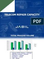 Telecom Report 2014