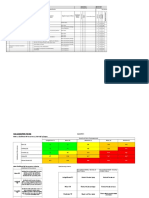 ESH Risk Management Motor